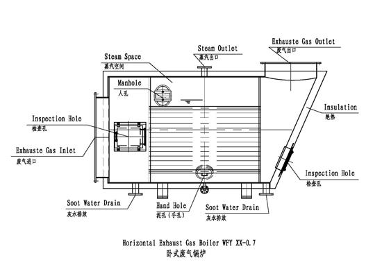WFY卧式船用废气锅炉