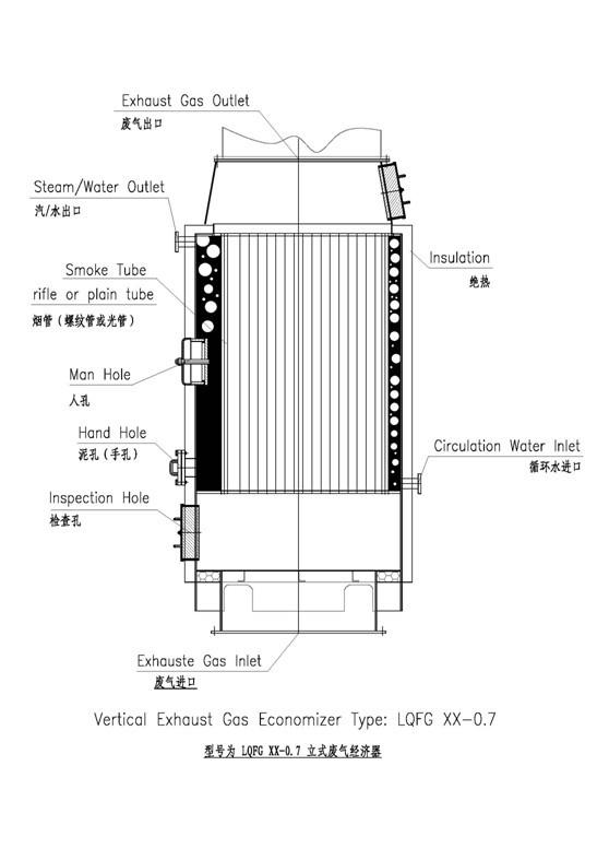 LQFG立式船用废气经济器