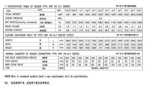 ZWY卧式螺纹管锅炉参数表